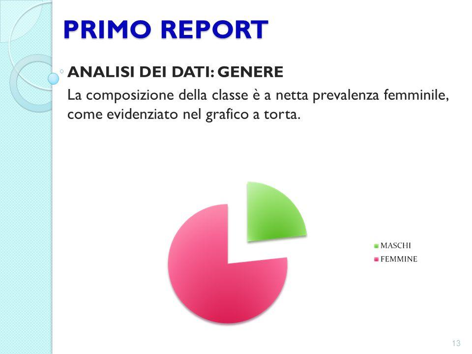 PRIMO REPORT ANALISI DEI DATI: GENERE