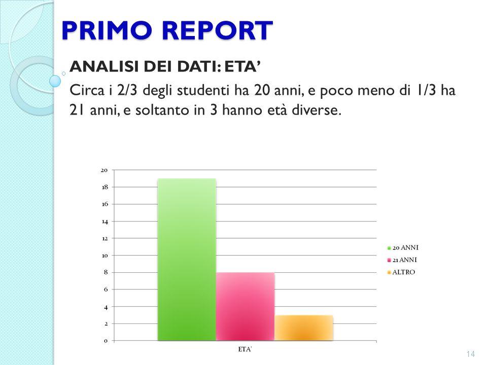 PRIMO REPORT ANALISI DEI DATI: ETA'