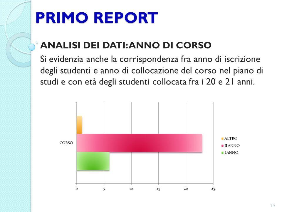 PRIMO REPORT ANALISI DEI DATI: ANNO DI CORSO