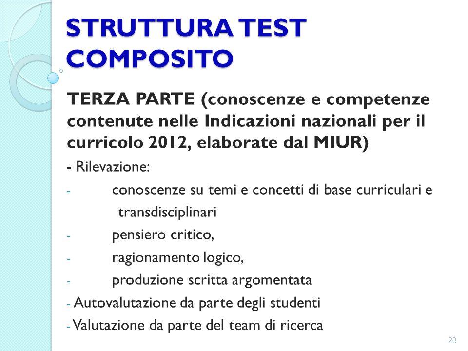 STRUTTURA TEST COMPOSITO