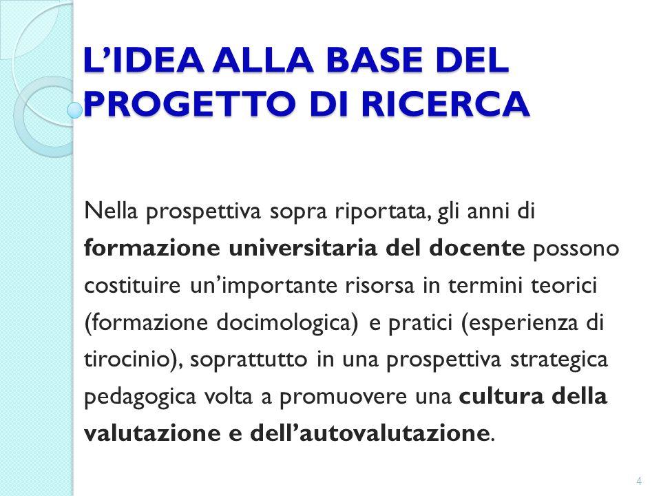 L'IDEA ALLA BASE DEL PROGETTO DI RICERCA