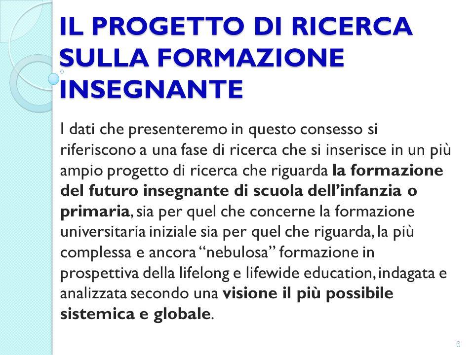 IL PROGETTO DI RICERCA SULLA FORMAZIONE INSEGNANTE