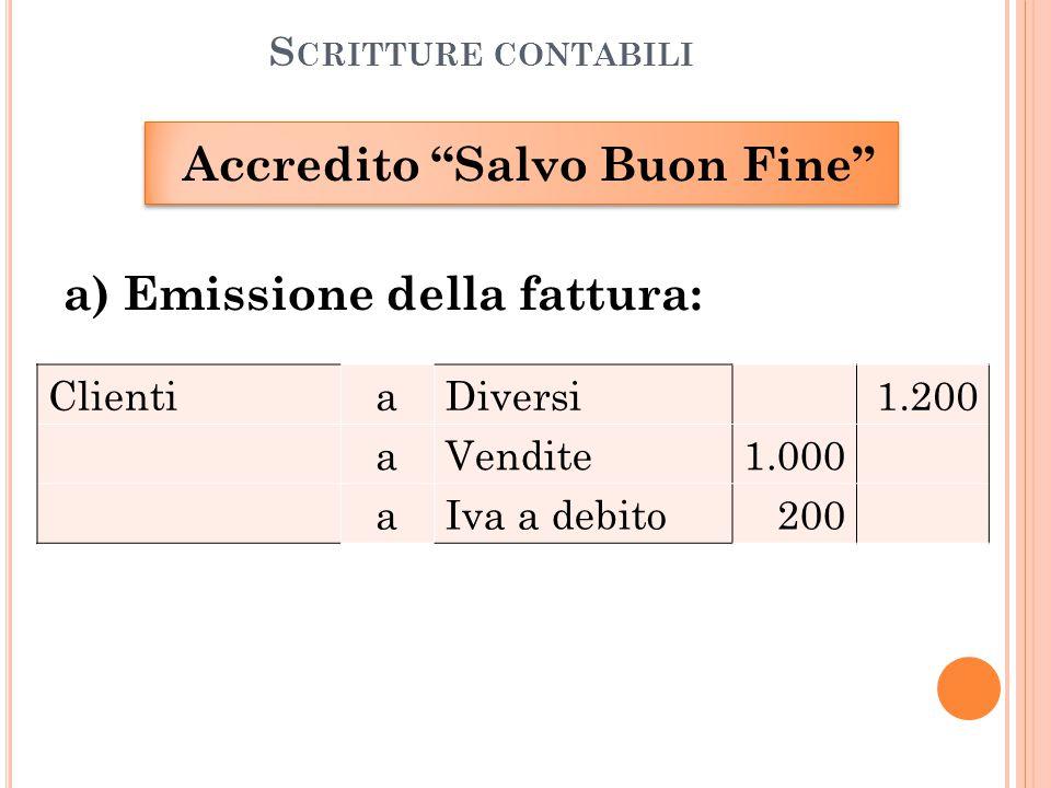 Accredito Salvo Buon Fine