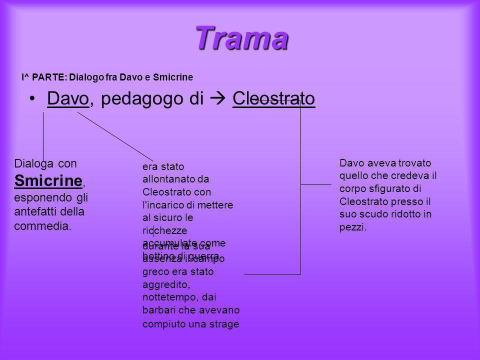 Trama Davo, pedagogo di  Cleostrato