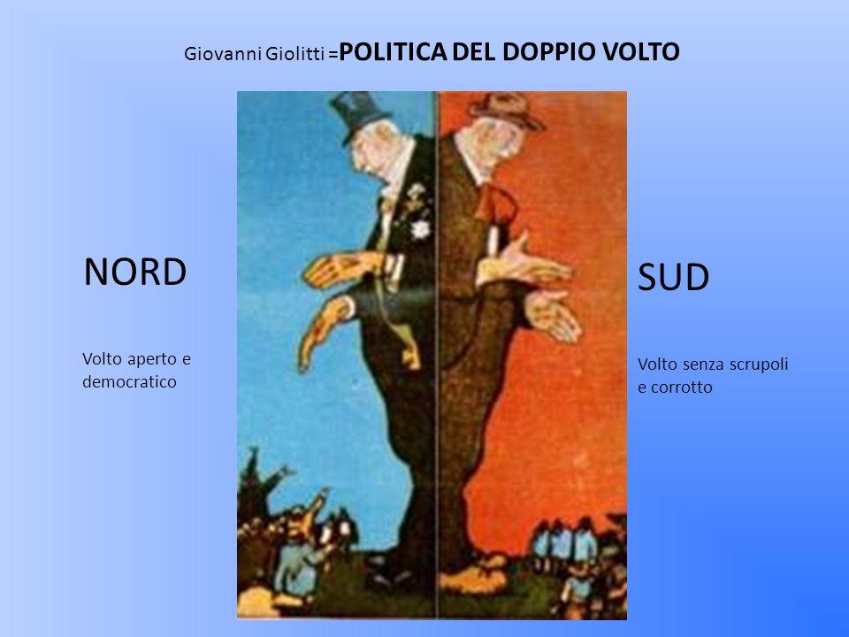 Giovanni Giolitti =POLITICA DEL DOPPIO VOLTO