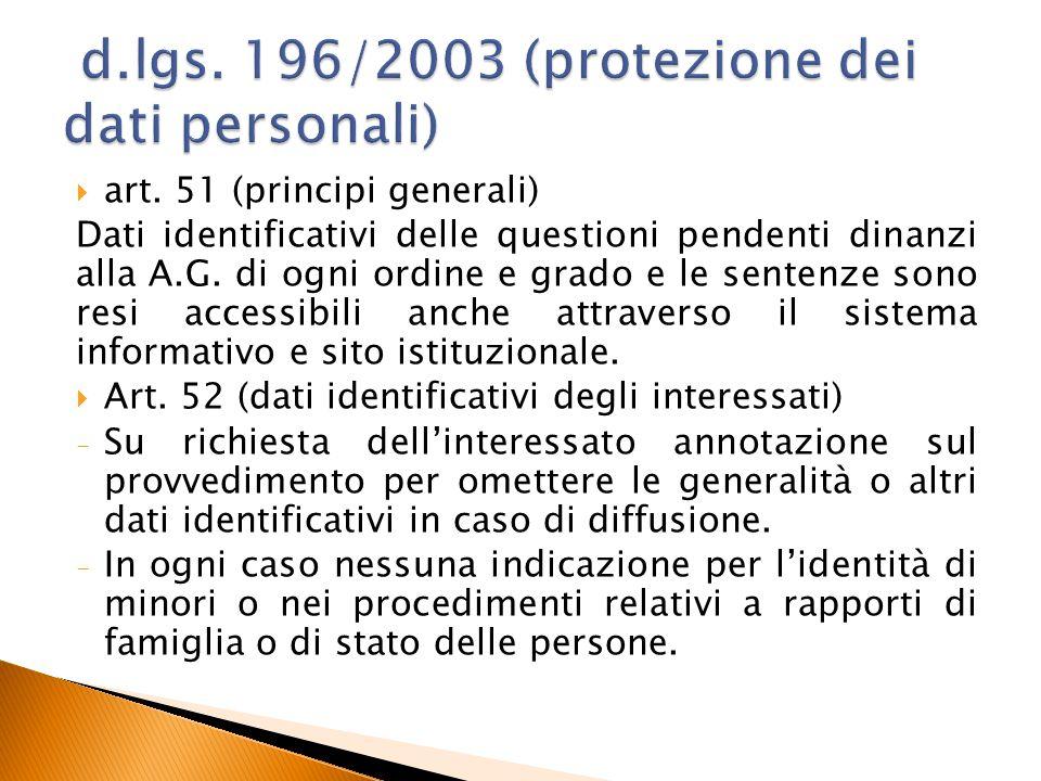 d.lgs. 196/2003 (protezione dei dati personali)