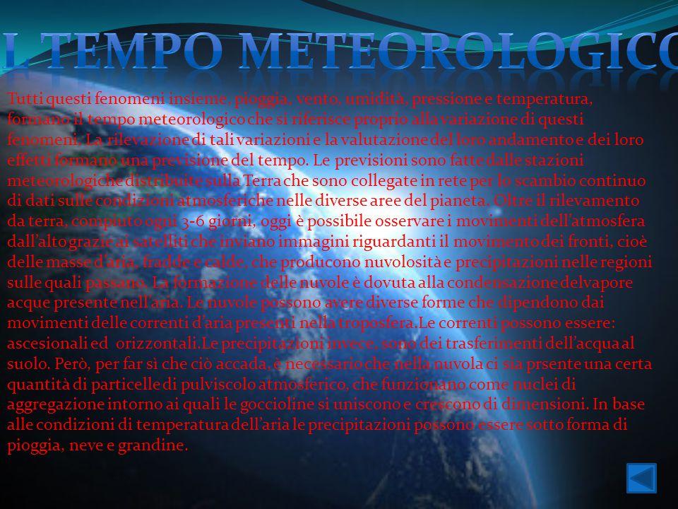 IL TEMPO METEOROLOGICO