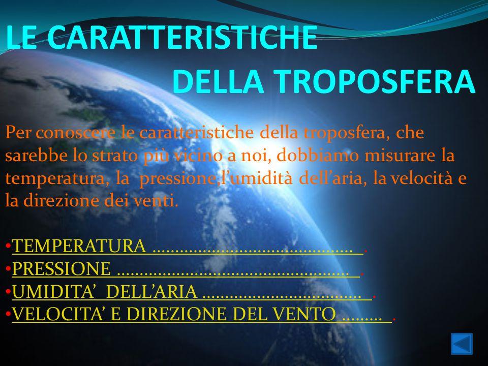 LE CARATTERISTICHE DELLA TROPOSFERA