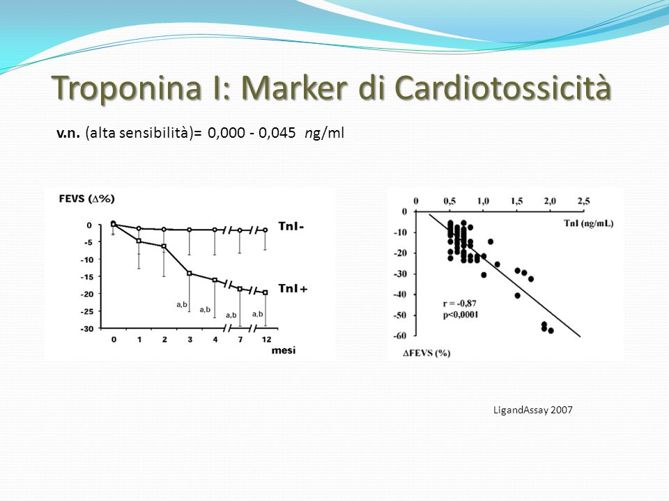 Troponina I: Marker di Cardiotossicità