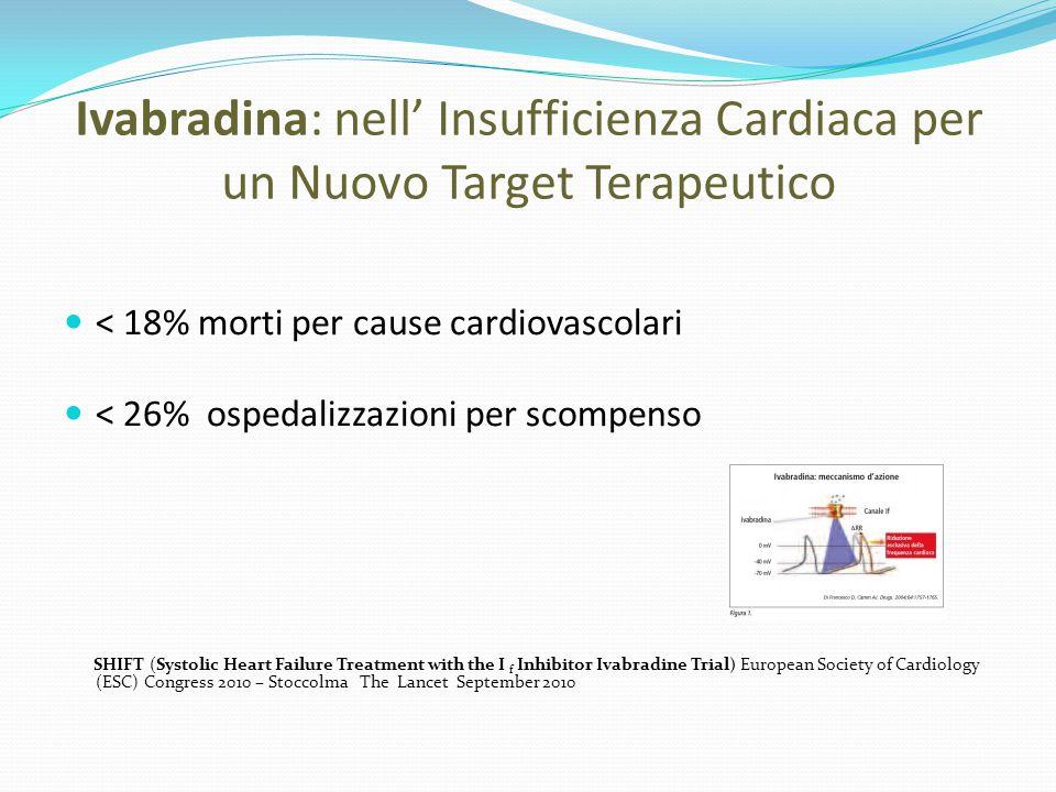 Ivabradina: nell' Insufficienza Cardiaca per un Nuovo Target Terapeutico