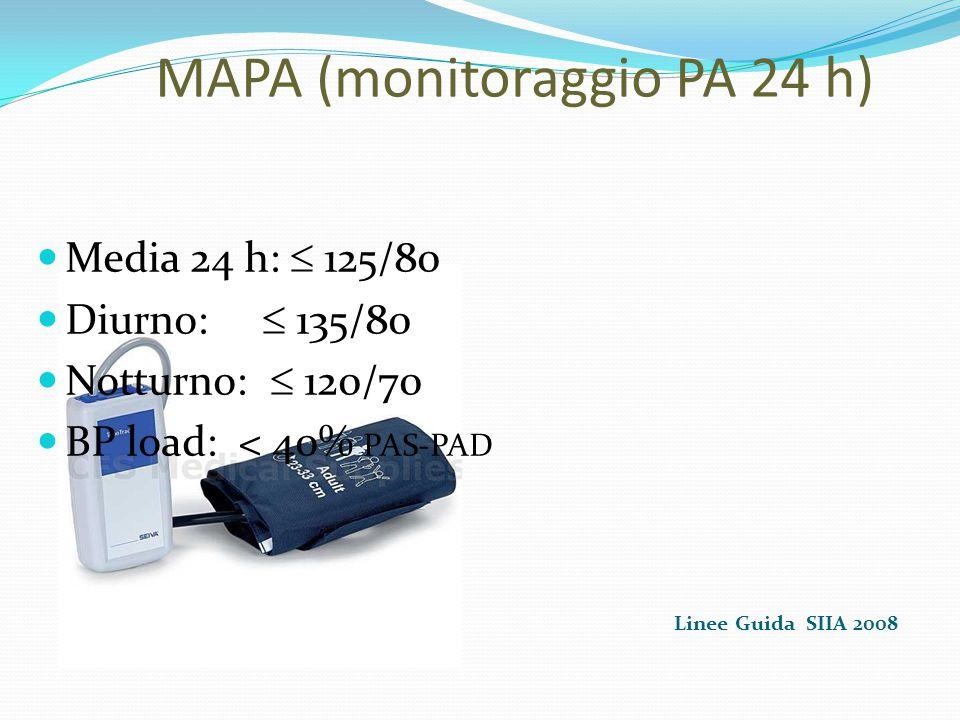 MAPA (monitoraggio PA 24 h)