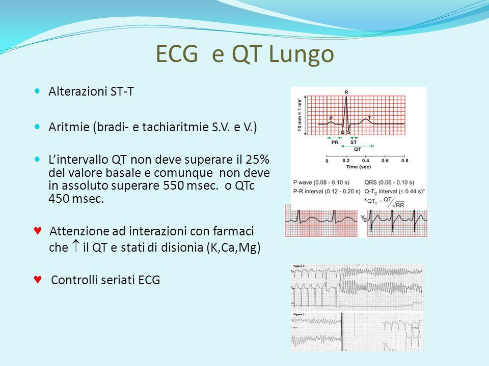 ECG e QT Lungo Alterazioni ST-T