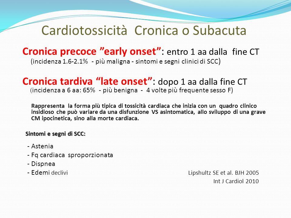 Cardiotossicità Cronica o Subacuta