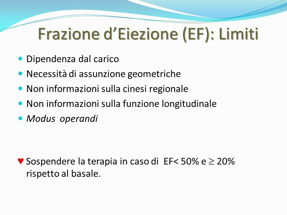 Frazione d'Eiezione (EF): Limiti