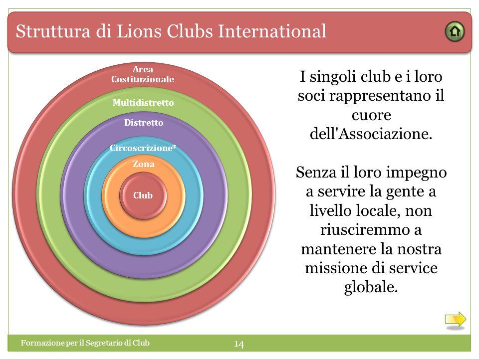 I singoli club e i loro soci rappresentano il cuore dell Associazione.