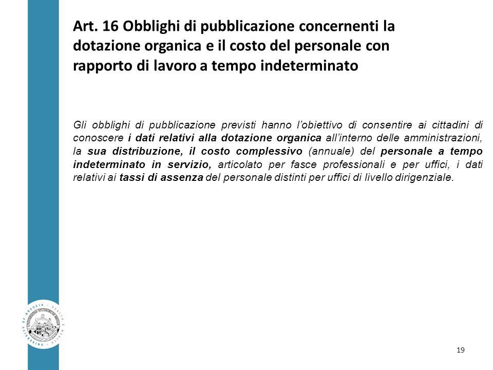 Art. 16 Obblighi di pubblicazione concernenti la dotazione organica e il costo del personale con rapporto di lavoro a tempo indeterminato