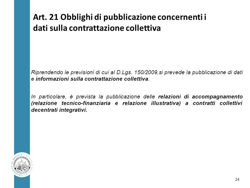 Art. 21 Obblighi di pubblicazione concernenti i dati sulla contrattazione collettiva