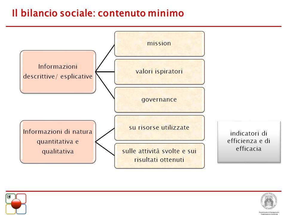 Il bilancio sociale: contenuto minimo