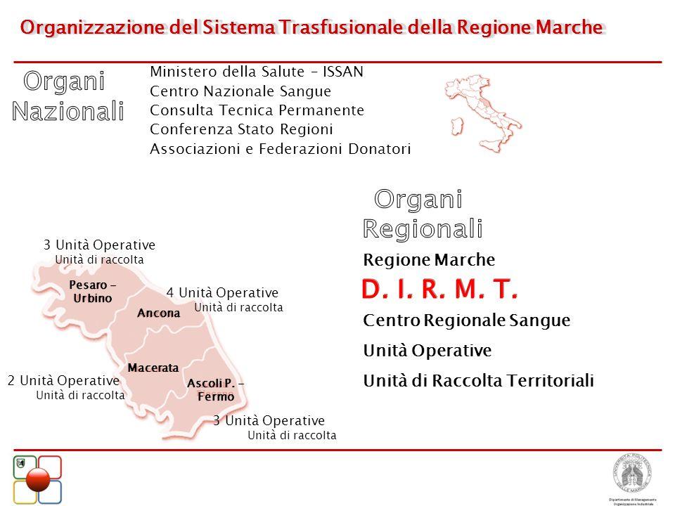 Organizzazione del Sistema Trasfusionale della Regione Marche