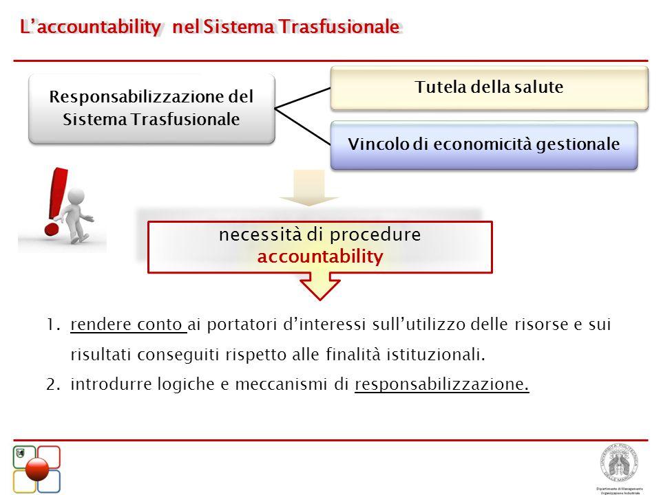 L'accountability nel Sistema Trasfusionale