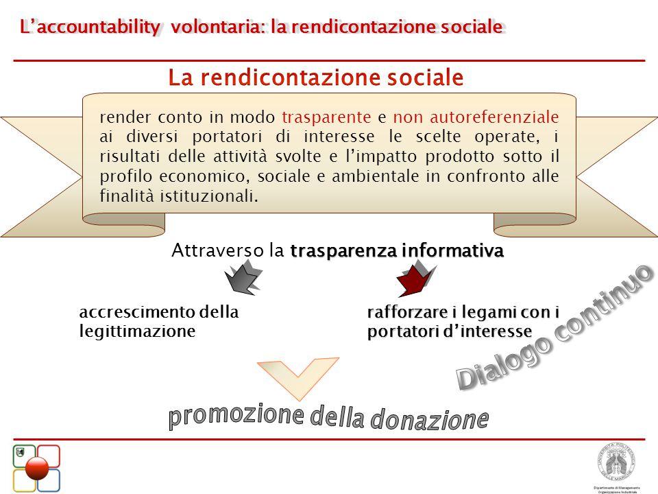 L'accountability volontaria: la rendicontazione sociale