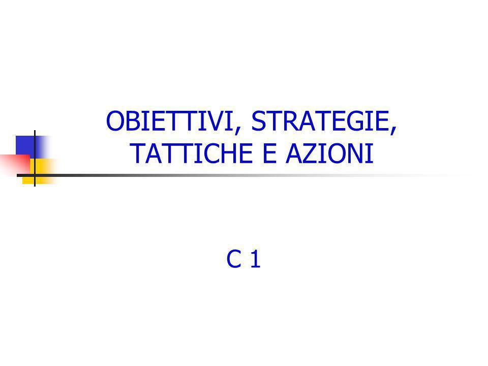 OBIETTIVI, STRATEGIE, TATTICHE E AZIONI