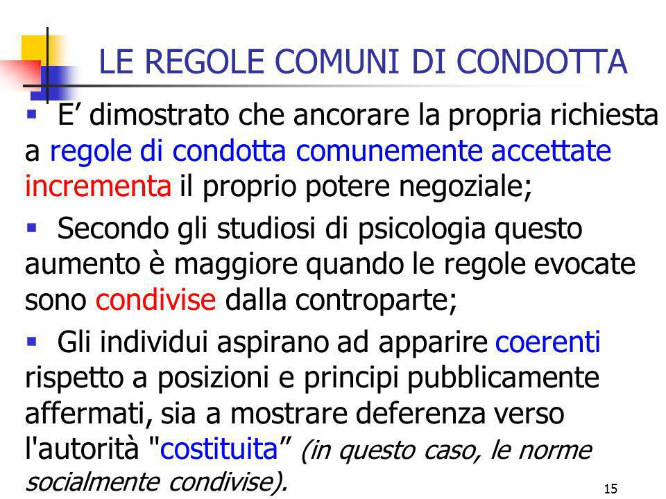 LE REGOLE COMUNI DI CONDOTTA