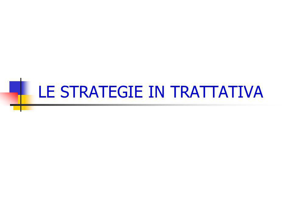 LE STRATEGIE IN TRATTATIVA