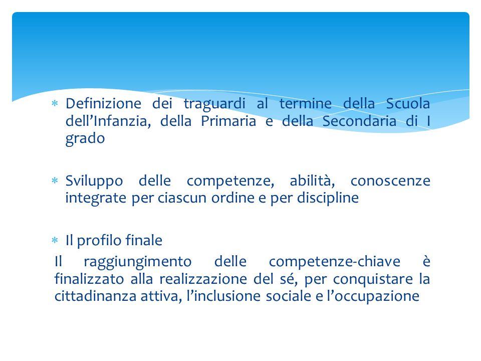Definizione dei traguardi al termine della Scuola dell'Infanzia, della Primaria e della Secondaria di I grado
