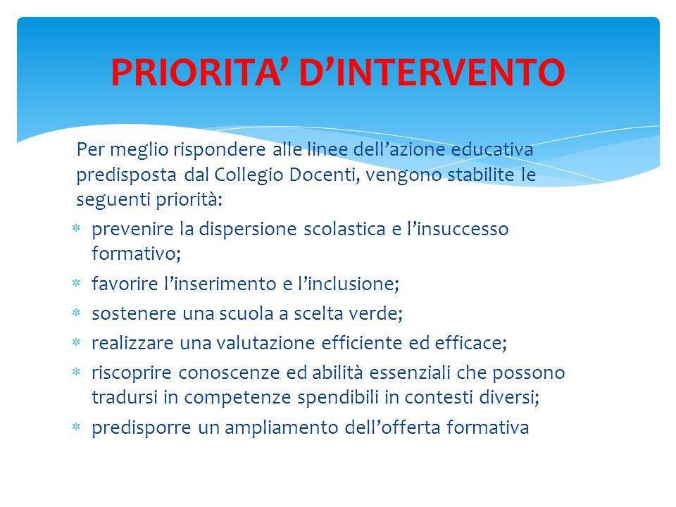 PRIORITA' D'INTERVENTO