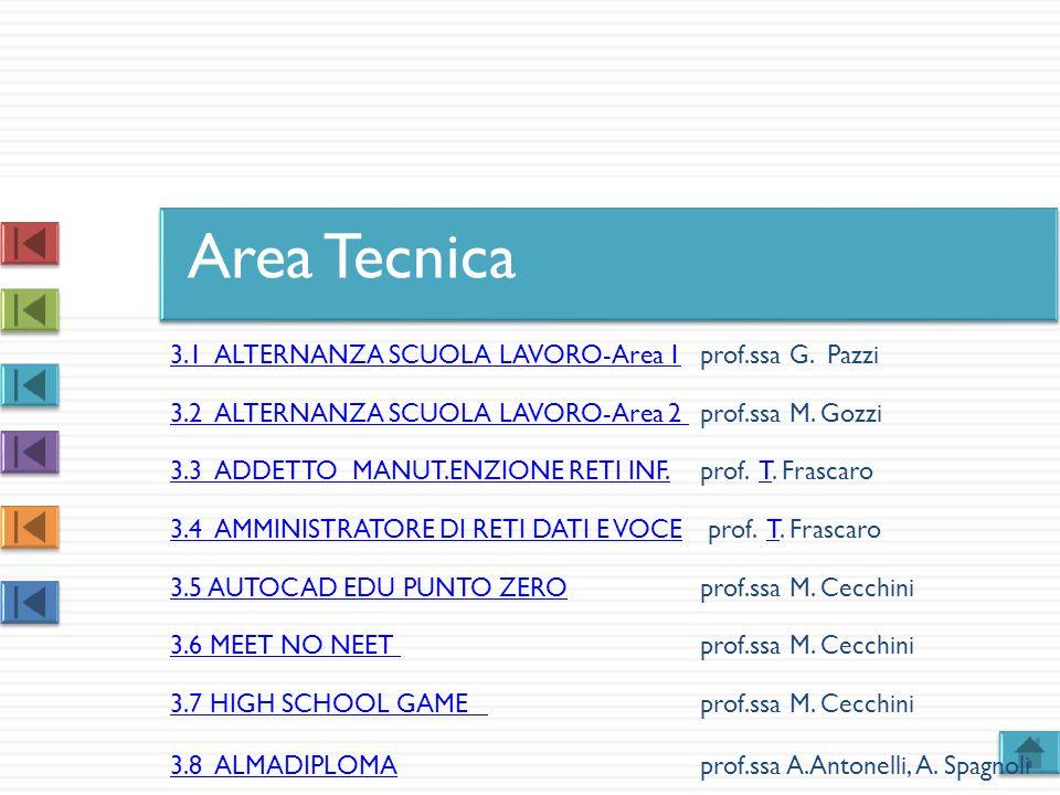 Area Tecnica 3.1 ALTERNANZA SCUOLA LAVORO-Area 1 prof.ssa G. Pazzi