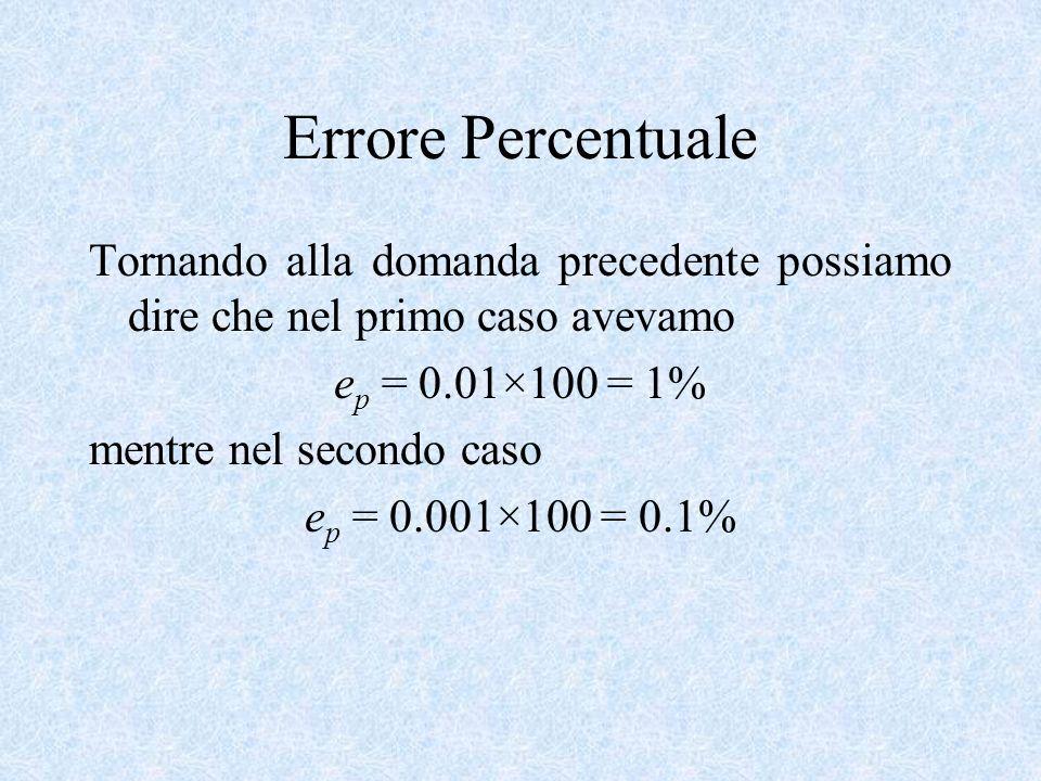 Errore Percentuale Tornando alla domanda precedente possiamo dire che nel primo caso avevamo. ep = 0.01×100 = 1%