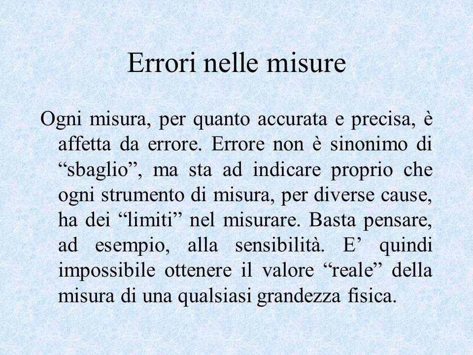 Errori nelle misure