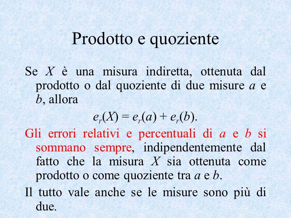 Prodotto e quoziente Se X è una misura indiretta, ottenuta dal prodotto o dal quoziente di due misure a e b, allora.