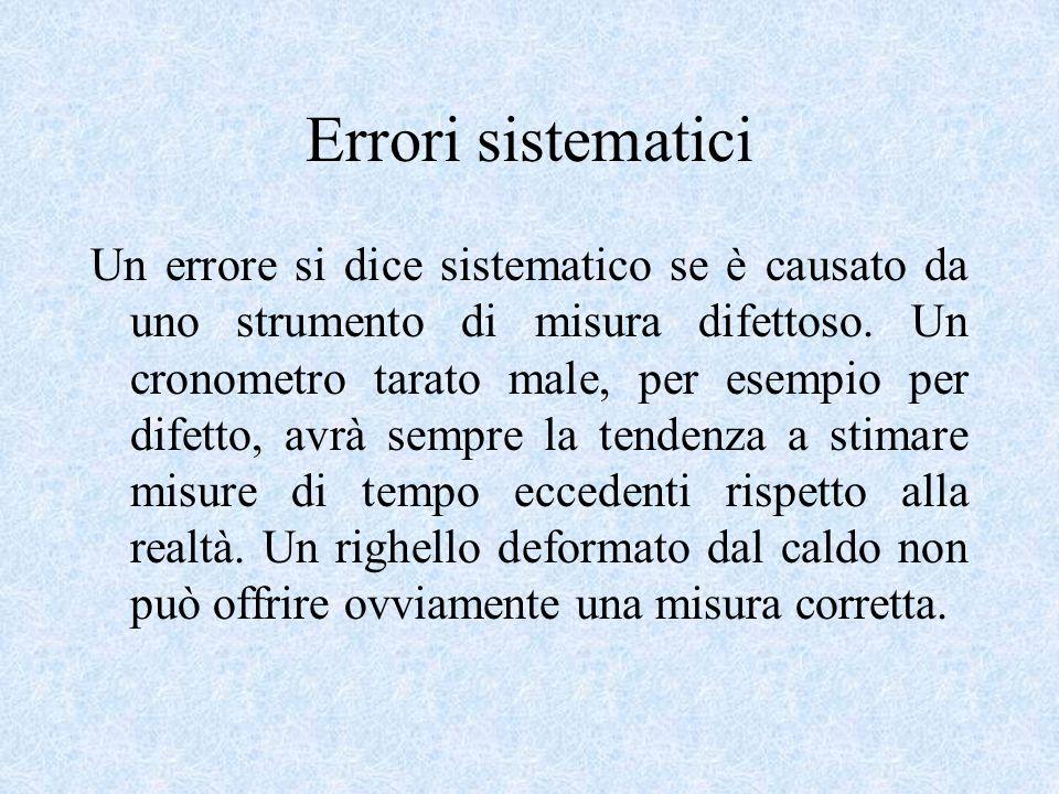 Errori sistematici