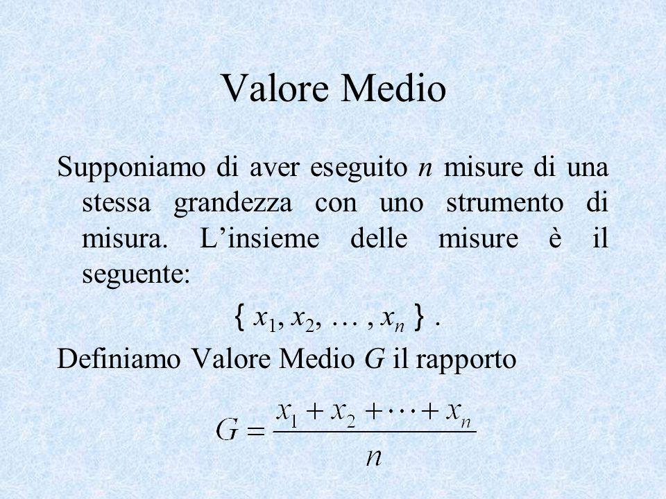 Valore MedioSupponiamo di aver eseguito n misure di una stessa grandezza con uno strumento di misura. L'insieme delle misure è il seguente: