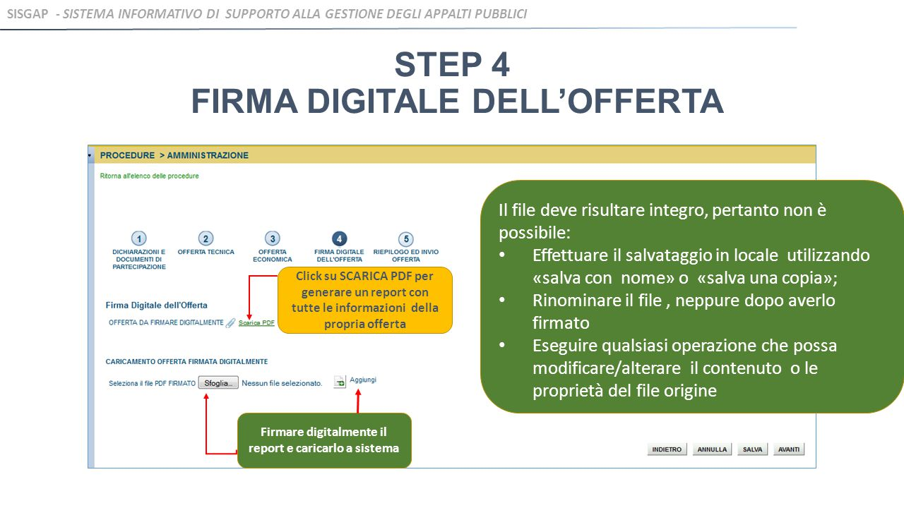 STEP 4 FIRMA DIGITALE DELL'OFFERTA