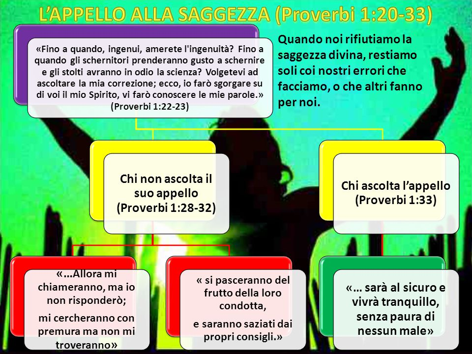 L'APPELLO ALLA SAGGEZZA (Proverbi 1:20-33)