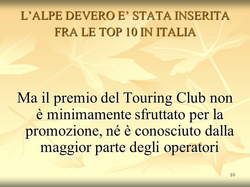 L'ALPE DEVERO E' STATA INSERITA FRA LE TOP 10 IN ITALIA