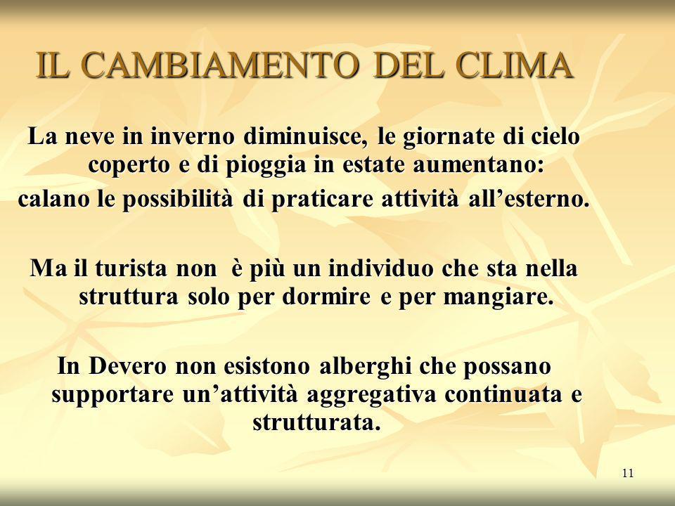IL CAMBIAMENTO DEL CLIMA