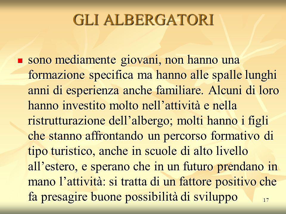 GLI ALBERGATORI