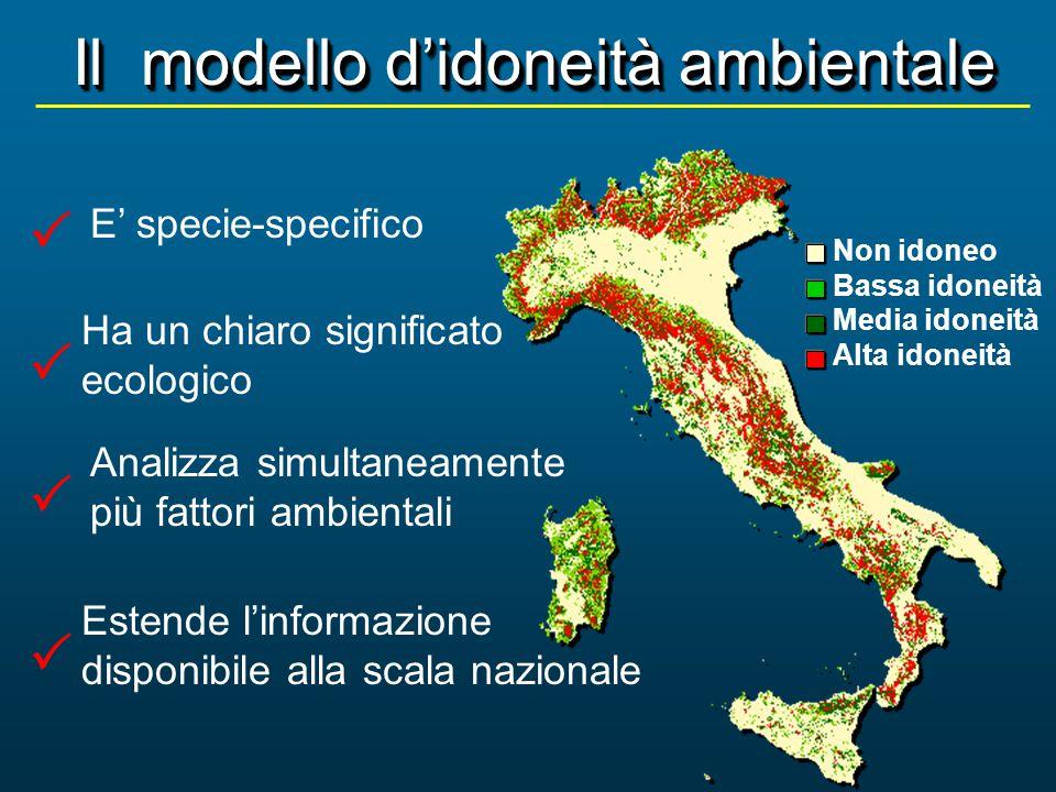 Il modello d'idoneità ambientale