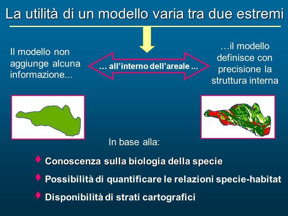 …il modello definisce con precisione la struttura interna