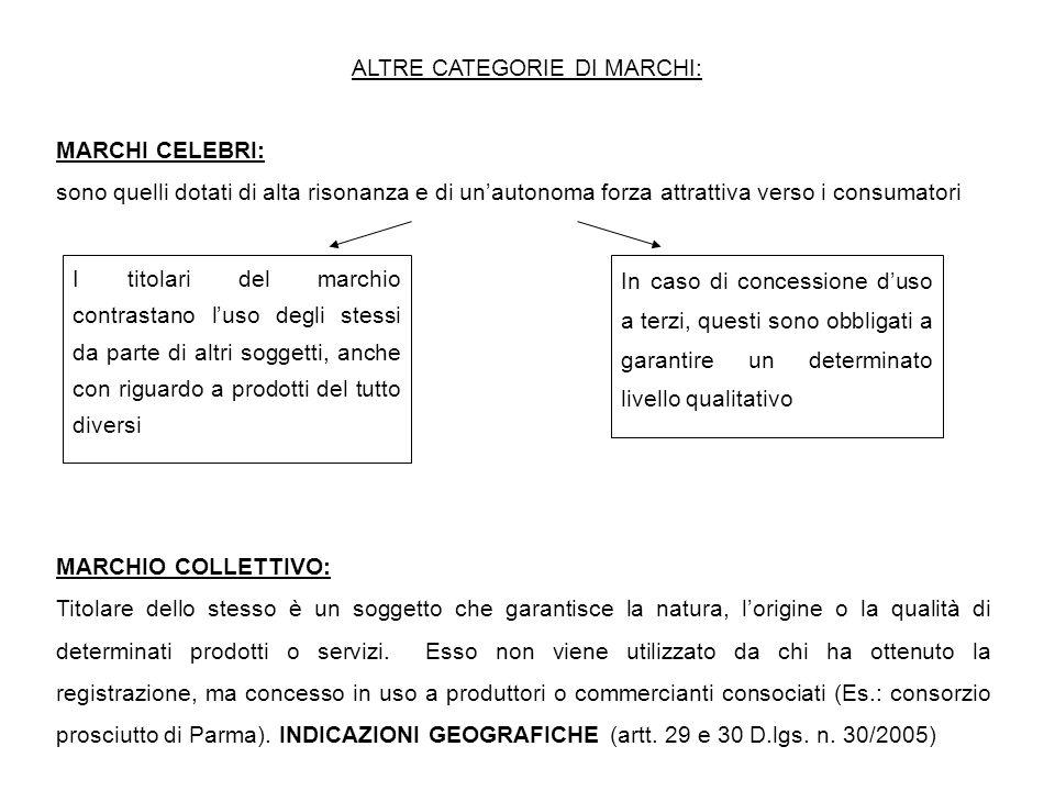ALTRE CATEGORIE DI MARCHI: