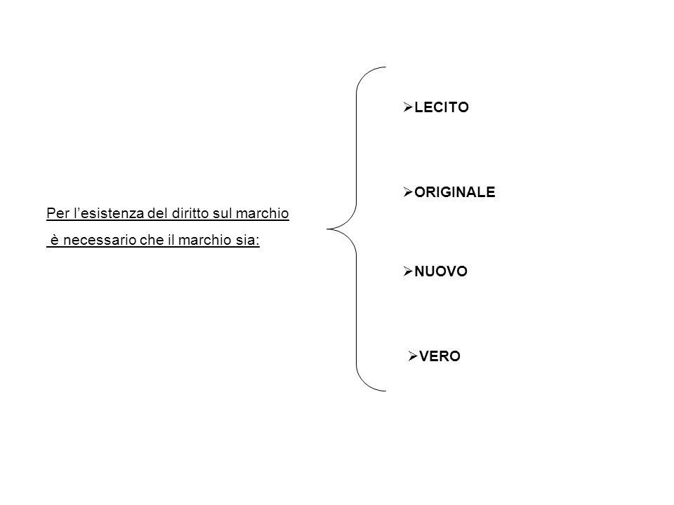 LECITO ORIGINALE. Per l'esistenza del diritto sul marchio. è necessario che il marchio sia: NUOVO.