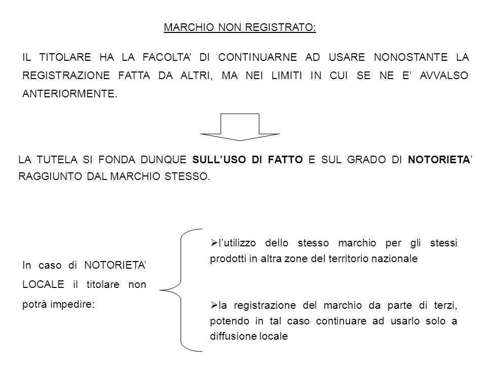 MARCHIO NON REGISTRATO: