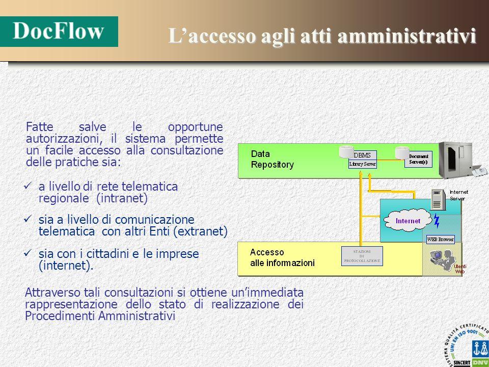L'accesso agli atti amministrativi
