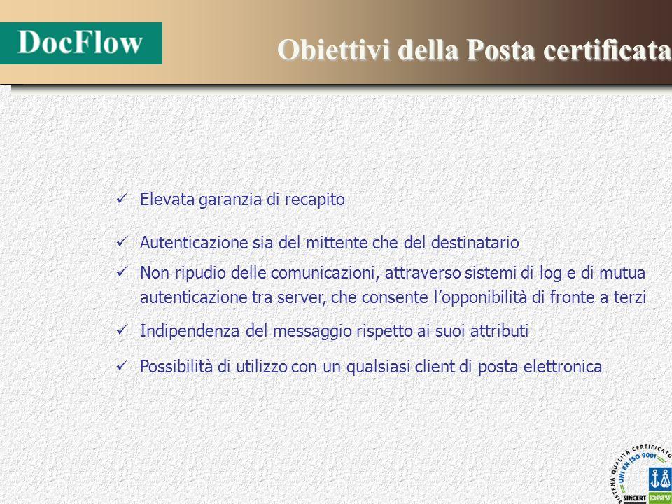 Obiettivi della Posta certificata
