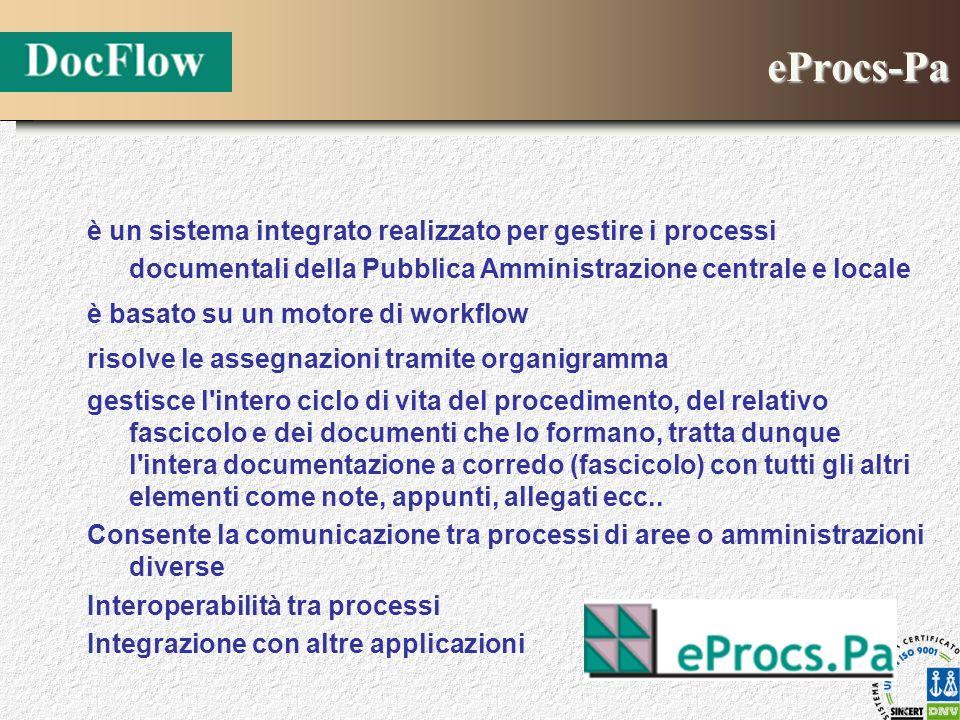 eProcs-Pa è un sistema integrato realizzato per gestire i processi documentali della Pubblica Amministrazione centrale e locale.