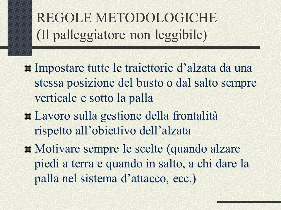 REGOLE METODOLOGICHE (Il palleggiatore non leggibile)